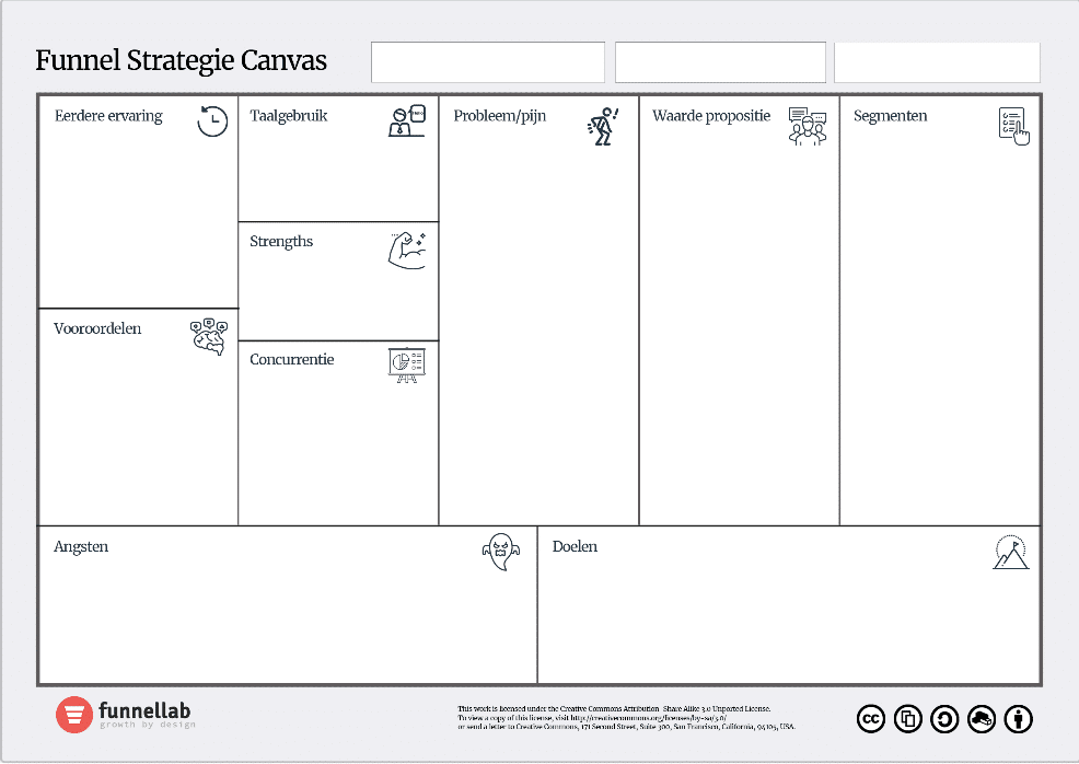 Funnel strategie canvas